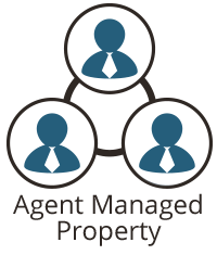 Real Estate Managed Property